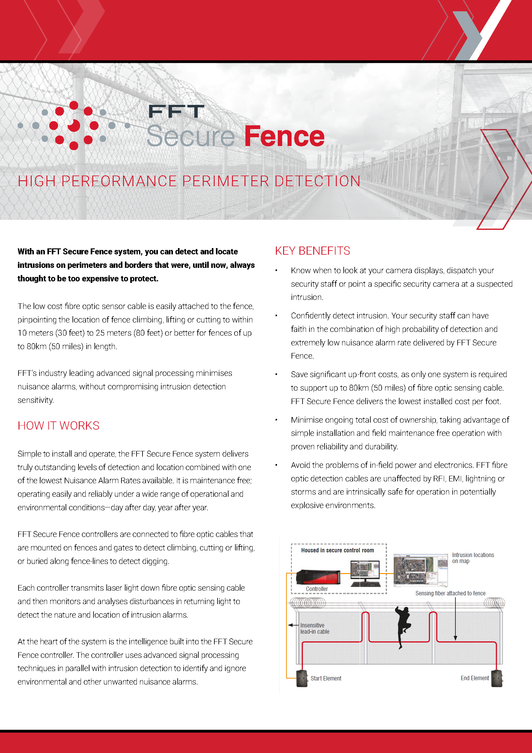 FFT Secure Fence™ Brochure | FFT